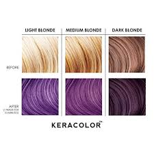 Keracolor Clenditioner Color Depositing Conditioner Colorwash Instantly Infuse Color Into Hair 15 Colors Cruelty Free