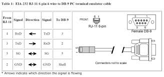 rs 485 wiring solidfonts rs232 to rs485 cable schematic wiring diagrams database