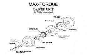 Max Torque Belts Max Torque Torque Converters
