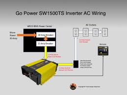Inverter Output Wiring Diagram Portable Generator Wiring Diagram