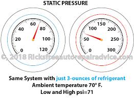 53 Unbiased R134a Static Pressure Temperature Chart