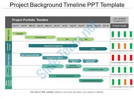 Timeline Website Template Impressive Project Background Timeline Ppt Template Presentation PowerPoint