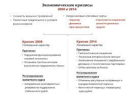 Кризис и в России предпосылки отличия возможности  Причины возникновения кризисов 2008 и 2014 годов в России