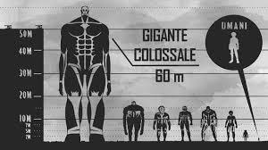 Titan Size Chart Attack On Titan The Biggest Titan Of All