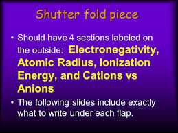 Periodic Table Foldable - ppt video online download