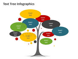 tree diagram powerpoint tree diagrams ppt tree diagram infographic editable powerpoint