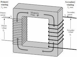 transformer wiring diagram single phase facbooik com Transformer Wiring Diagram Single Phase transformer wiring diagram single phase transformer download single phase transformer wiring diagram