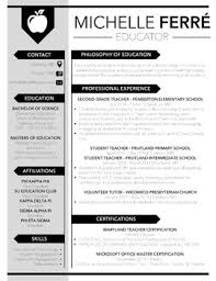 Editable Resume Template Stunning Resume Template EDITABLE By Pocketful Of Primary TpT