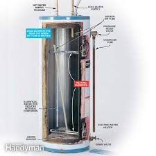 whirlpool electric hot water heater wiring diagram whirlpool whirlpool water heater wiring diagram diagram