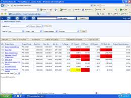 Project Variances Review Project Variances For Earned Value Management