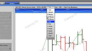 Gann Swing Charts Part 1