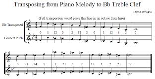 Baritone Finger Chart Treble Clef 3 Valve Baritone Finger Chart 3 Valve Bass Clef 3 Valve Bb Flat Tuba