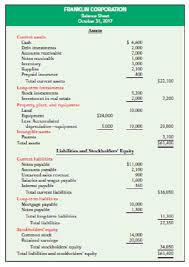 Detailed Classified Balance Sheet Identify The Sections Of A Classified Balance Sheet Site