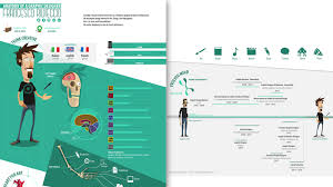Anatomy of a Graphic Designer by Francesco Rivieccio