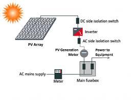 solar pv diagram mapawatt solar pv schematic
