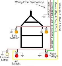 wiring diagram car trailer lights the wiring diagram trailer wiring diagram nodasystech wiring diagram
