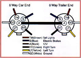 6 way trailer plug to 7 way facbooik com 7 Wire Trailer Harness using a trailer plug adapter 7 6 way ford f150 forum community 7 wire trailer harness diagram