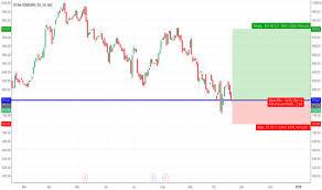 Titan Nse Chart But Titan For Nse Titan By Varundsz Tradingview