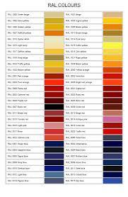 Ral Colour Chart Green A1 Shutters Doors Colour Chart