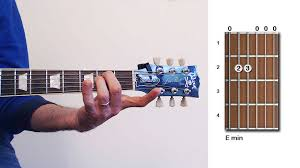 Electric Guitar Chords Chart For Beginners Electric Guitar Chords Beginner Tutorial