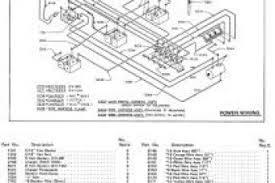 wiring diagram 1990 club car golf cart 4k wallpapers club car wiring diagram 48 volt at Club Car 36v Wiring Diagram