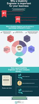 untitled infographic usability engineer