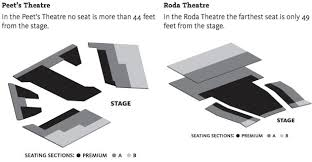 Roda Theater Seating Chart Best Picture Of Chart Anyimage Org