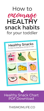 Healthy Snack Chart For Kids To Encourage Healthy Eating