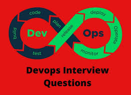 Top 20 Interview Questions Top 20 Devops Interview Questions 2019 The Mostly Common