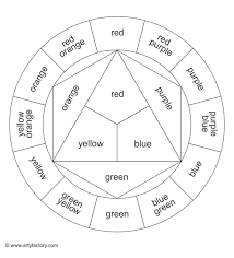 The ryb (red, yellow, blue) color wheel is used by painters, artists and designers for blending pigment colors. Color Wheel Color Wheel Worksheet Color Wheel Projects Art Worksheets