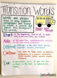 Transition Word Chart Writing Mini Lesson 25 Revising A Narrative Essay Add