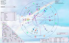 Picasso Natal Chart Michelle Payne The Astrology Of A Modern Day Amazon Home