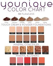 Younique Shade Chart