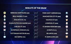 Winners and Losers: Champions League Round of 16 Draw