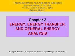 Bab 2 Thermodynamic of Engineering Approach