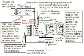 basic house wiring ant yradar household electric circuits basic house wiring