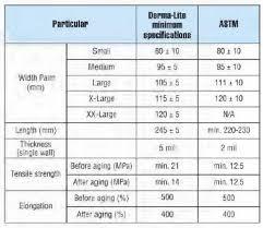 Astm Glove Chart Derma Lite Nitrile Gloves Powder Free Exam Grade All