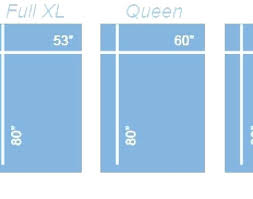full size mattress vs queen. Simple Size Full Bed Vs Twin Size Queen  Throughout Full Size Mattress Vs Queen