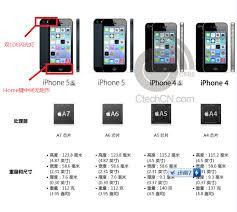 apple 5s new. apple 5s new