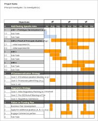 Quarterly Gantt Chart Gantt Chart Template 9 Free Sample Example Format