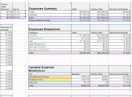 Monthly Finance Planner Expenses Planner Spreadsheet Monthly Expenses Spreadsheet Template