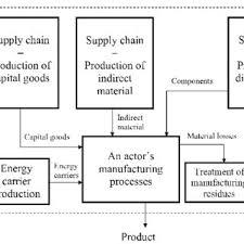 Bearing Chart Skf Woodworking