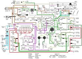 cj5 wiring diagram jeep cjb wiring diagram jeep wiring diagrams cj Bushtec Trailer Wiring Diagram cj wiring diagram wiring diagram 1975 cadillac wiring diagram image about bushtec trailer wiring diagram