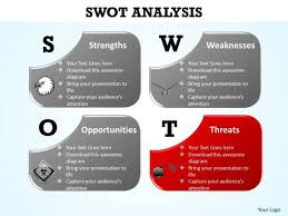 powerpoint designs diagram swot analysis ppt template   powerpoint        diagram swot analysis ppt template  powerpoint designs diagram swot analysis ppt template    powerpoint designs diagram swot analysis ppt template
