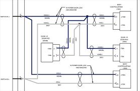 tommy gate repair manual wiring diagram for you • eagle liftgate wiring diagram 29 wiring diagram images tommy gate parts tommy lift gate repair manual