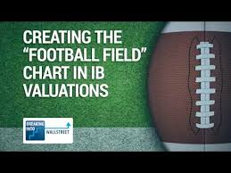 How To Create The Football Field Chart In Investment Banking