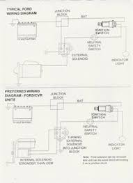 solved how do i a starter wiring diagram for ford fixya here is a typical starter solenoid wiring diagram used on all ford lawn tractors and 99 percent of craftsman ayp mowers hope this helps