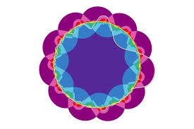 Venn Diagram Of Real And Fake Science Mathematicians Grow An 11 Set Venn Diagram Rose Wired Uk