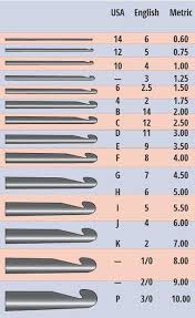 Crochet Needle Size Chart 6 Best Crochet Hooks To Use Crochet Patterns By Size