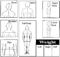 Children Posture Check Dr Peter Pedersen Posture